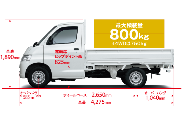 carlineup_townacetruck_equip_stackability_1_09_pc